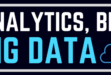 analytics bi big data
